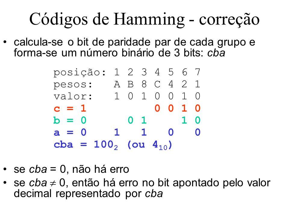 Códigos de Hamming - correção calcula-se o bit de paridade par de cada grupo e forma-se um número binário de 3 bits: cba se cba = 0, não há erro se cb
