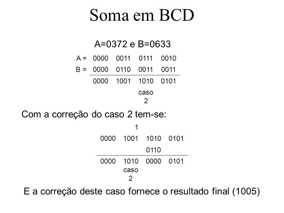 Soma em BCD A=0372 e B=0633 A =0000001101110010 B =000001100011 0000100110100101 caso 2 1 0000100110100101 0110 00001010 caso 2 00000101 Com a correção do caso 2 tem-se: E a correção deste caso fornece o resultado final (1005)