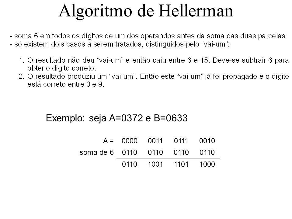 Algoritmo de Hellerman 1 1 A+6=0110100111011000 B=000001100011 0111 caso 1 0000 caso 2 0000 caso 2 1011 caso 1 Segunda etapa: soma de (A+6) com B: Terceira etapa: somar 10 e ignorar vai-um: 01110000 1011 1010 00010000 0101