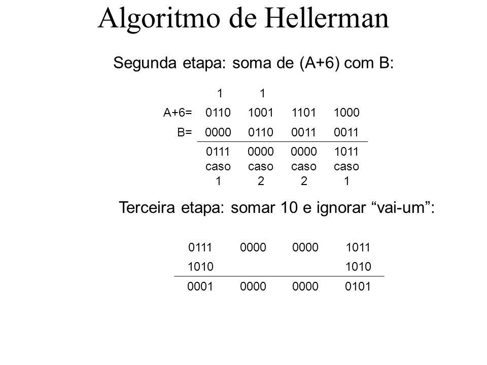 Algoritmo de Hellerman 1 1 A+6=0110100111011000 B=000001100011 0111 caso 1 0000 caso 2 0000 caso 2 1011 caso 1 Segunda etapa: soma de (A+6) com B: Ter