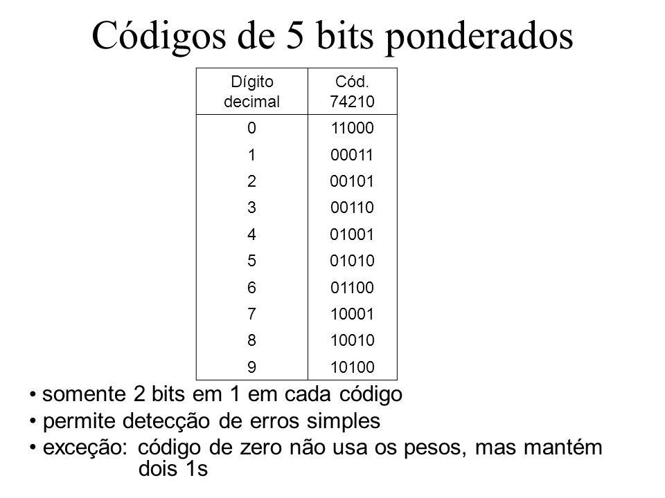 Códigos de 7 bits ponderados somente 2 bits em 1 em cada código:1 à esquerda e 1 à direita esquerda = 01 valor de 0 a 4; esquerda = 10 valor de 5 a 9 incrementar em 1 = deslocar para a esquerda a parte da direita Dígito decimal5043210 00100001 10100010 20100100 30101000 40110000 51000001 61000010 71000100 81001000 91010000