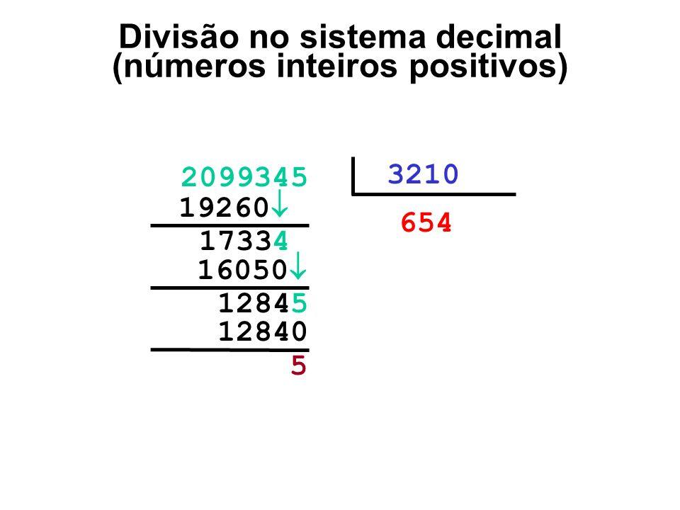 173340 2099345 3210 65400 19260 0 Divisão no sistema decimal (números inteiros positivos) 16050 12845 12840 5