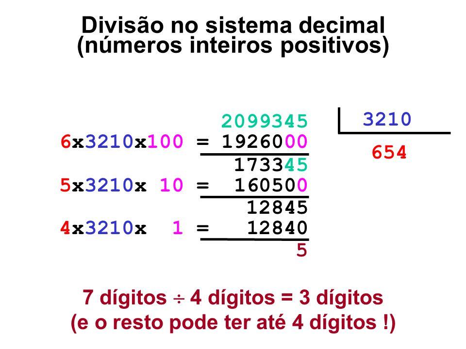 173345 2099345 3210 65400 6x3210x100 = 1926000 Divisão no sistema decimal (números inteiros positivos) 12845 5 5x3210x 10 = 160500 4x3210x 1 = 12840 7