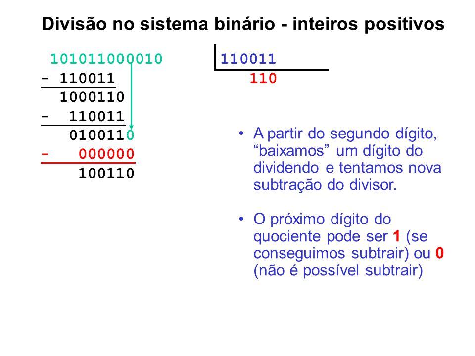101011000010 110011 - 110011 110 1000110 - 110011 0100110 - 000000 100110 Divisão no sistema binário - inteiros positivos A partir do segundo dígito,