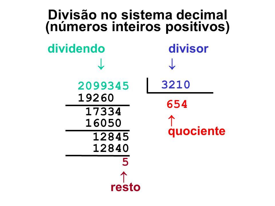 173340 2099345 3210 65400 1926000 Divisão no sistema decimal (números inteiros positivos) 160500 12845 12840 5 dividendo divisor resto quociente