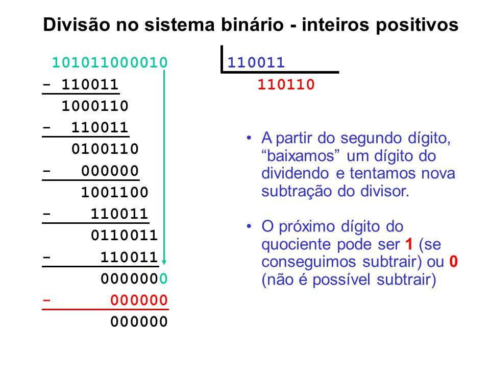 101011000010 110011 - 110011 110110 1000110 - 110011 0100110 - 000000 1001100 - 110011 0110011 - 110011 0000000 - 000000 000000 Divisão no sistema bin