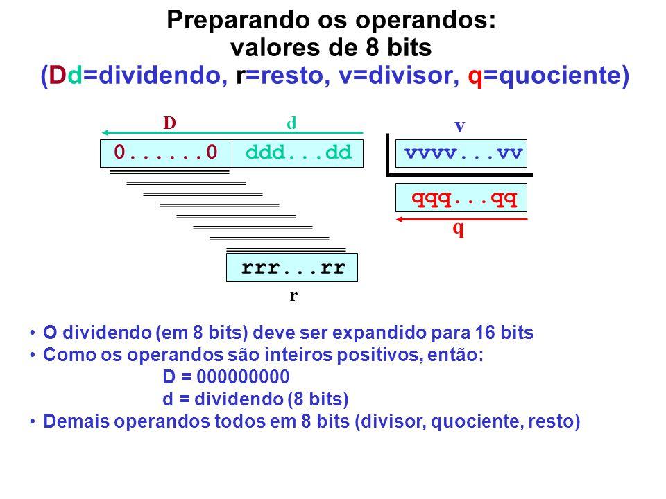 Preparando os operandos: valores de 8 bits (Dd=dividendo, r=resto, v=divisor, q=quociente) 0......0 ddd...ddvvvv...vv qqq...qq rrr...rr Dd q r v O div