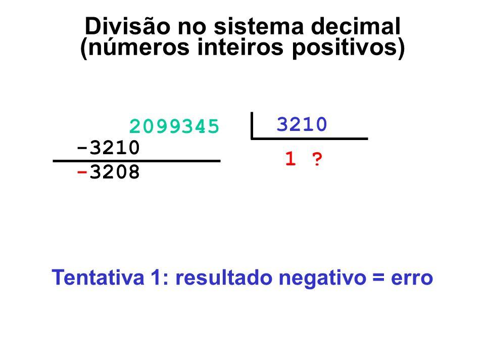 -3208000 2099345 3210 1 ?00 -3210000 Divisão no sistema decimal (números inteiros positivos) Tentativa 1: resultado negativo = erro