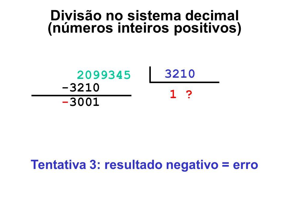-3001000 2099345 3210 1 ?00 -3210000 Divisão no sistema decimal (números inteiros positivos) Tentativa 3: resultado negativo = erro