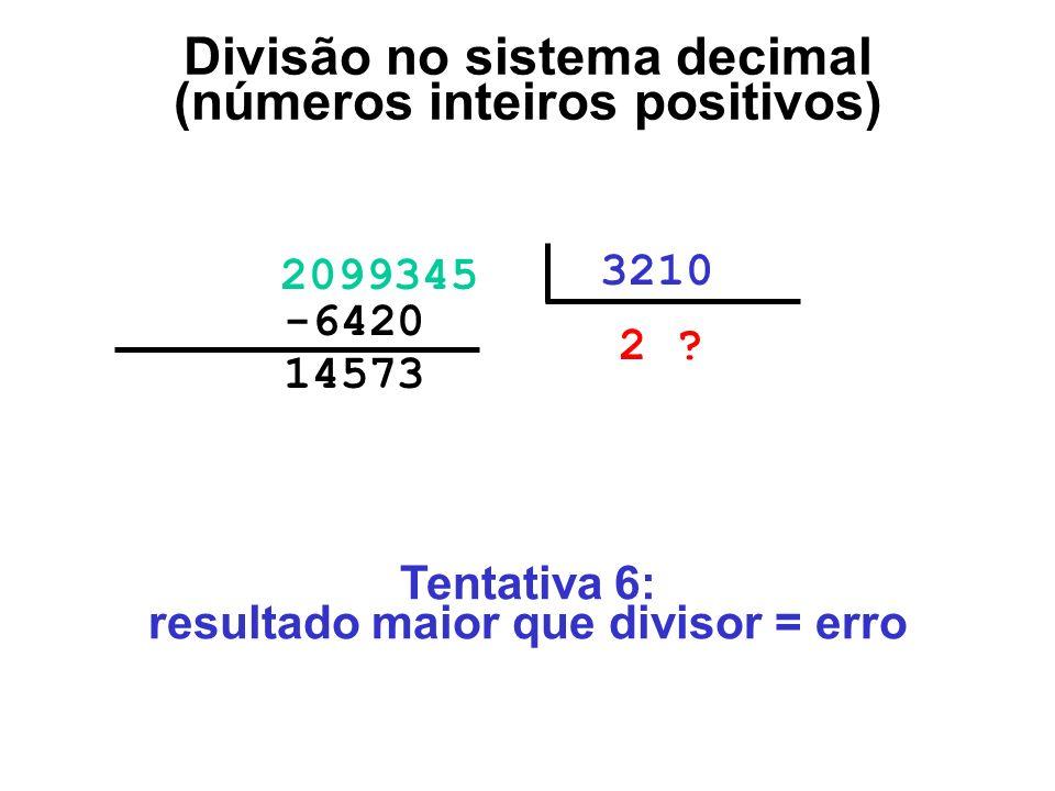 14573000 2099345 3210 2 ?00 -6420000 Divisão no sistema decimal (números inteiros positivos) Tentativa 6: resultado maior que divisor = erro