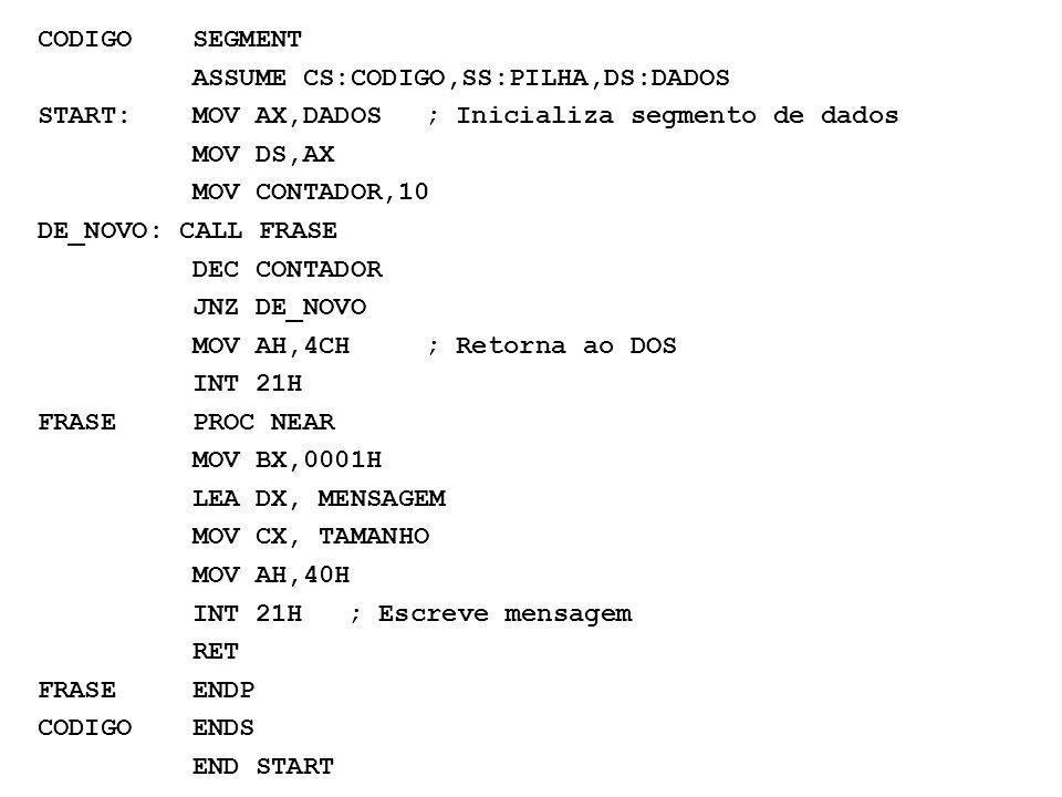 CODIGOSEGMENT ASSUME CS:CODIGO,SS:PILHA,DS:DADOS START:MOV AX,DADOS; Inicializa segmento de dados MOV DS,AX MOV CONTADOR,10 DE_NOVO: CALL FRASE DEC CO