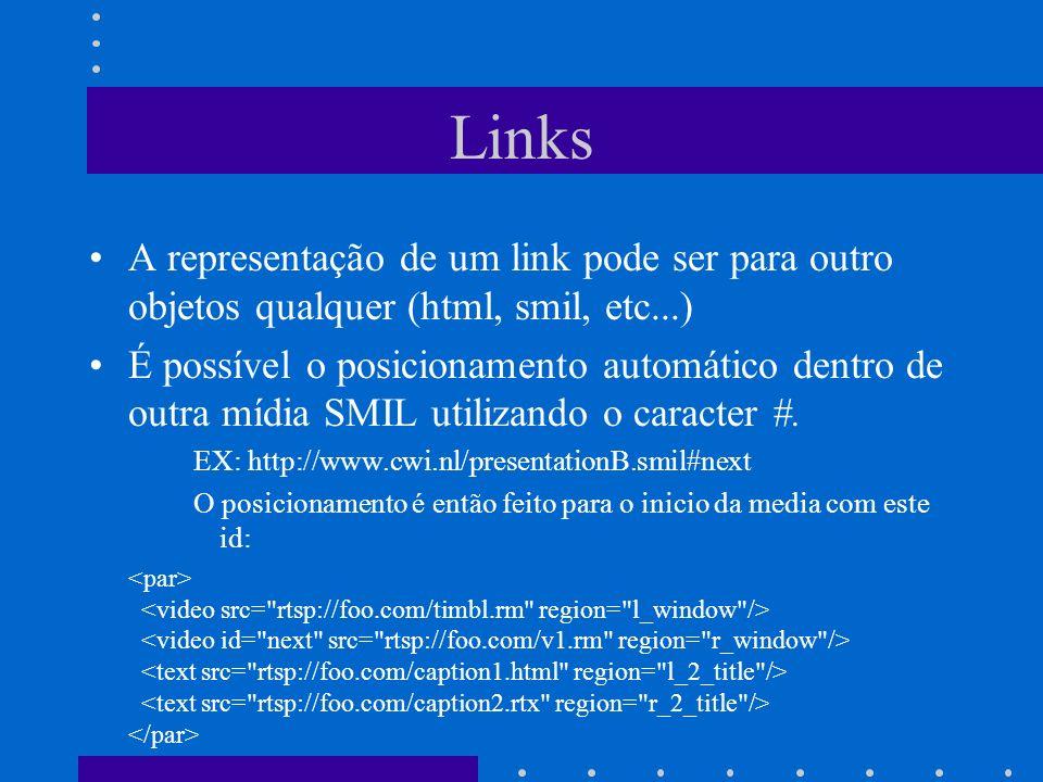 Links A representação de um link pode ser para outro objetos qualquer (html, smil, etc...) É possível o posicionamento automático dentro de outra mídia SMIL utilizando o caracter #.