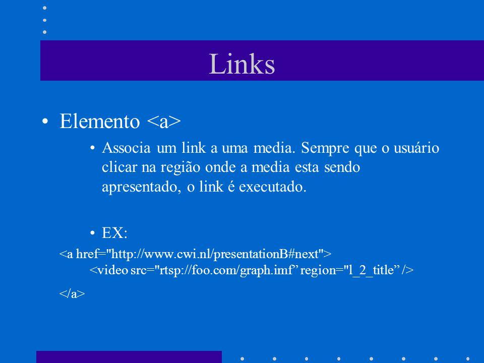 Links Elemento Associa um link a uma media.