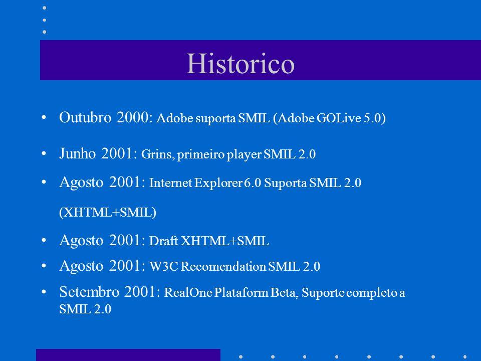 Historico Outubro 2000: Adobe suporta SMIL (Adobe GOLive 5.0) Junho 2001: Grins, primeiro player SMIL 2.0 Agosto 2001: Internet Explorer 6.0 Suporta SMIL 2.0 (XHTML+SMIL) Agosto 2001: Draft XHTML+SMIL Agosto 2001: W3C Recomendation SMIL 2.0 Setembro 2001: RealOne Plataform Beta, Suporte completo a SMIL 2.0