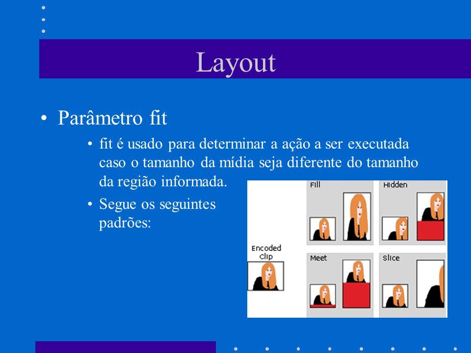 Layout Parâmetro fit fit é usado para determinar a ação a ser executada caso o tamanho da mídia seja diferente do tamanho da região informada.