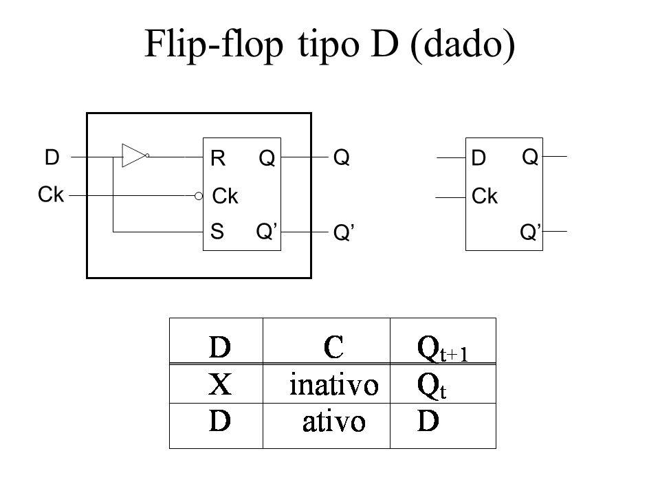 Flip-flop tipo D (dado) R S Q Q Ck D Q Q Q Q D