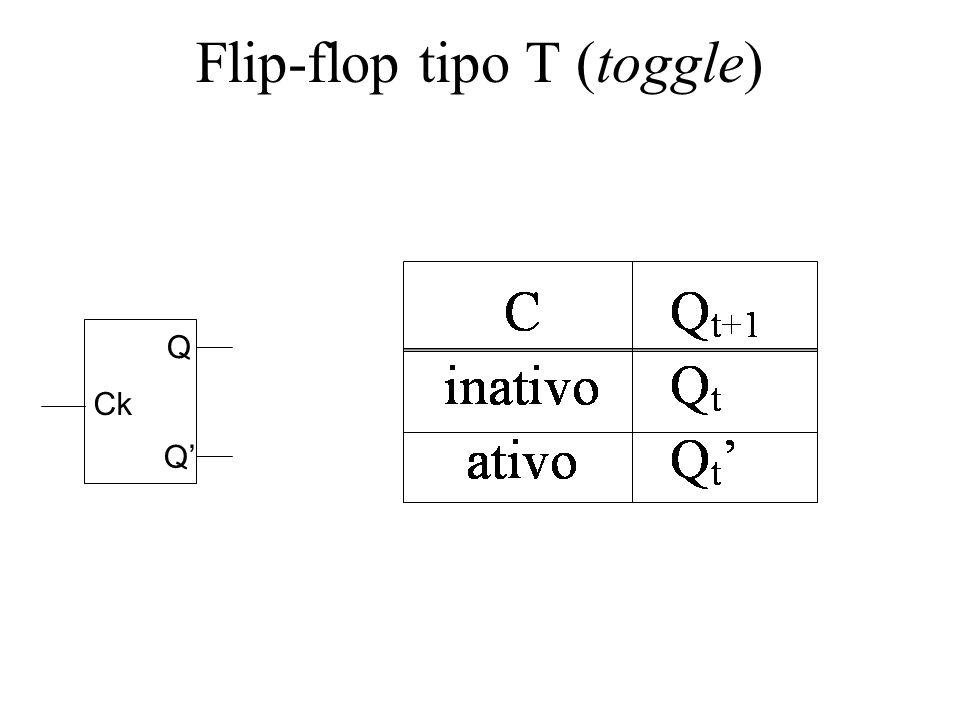 Flip-flop tipo T (toggle) Q Q Ck