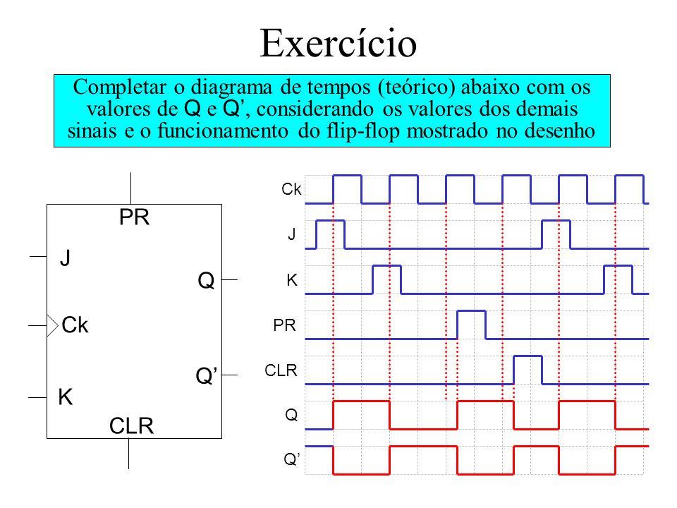 Exercício Completar o diagrama de tempos (teórico) abaixo com os valores de Q e Q, considerando os valores dos demais sinais e o funcionamento do flip