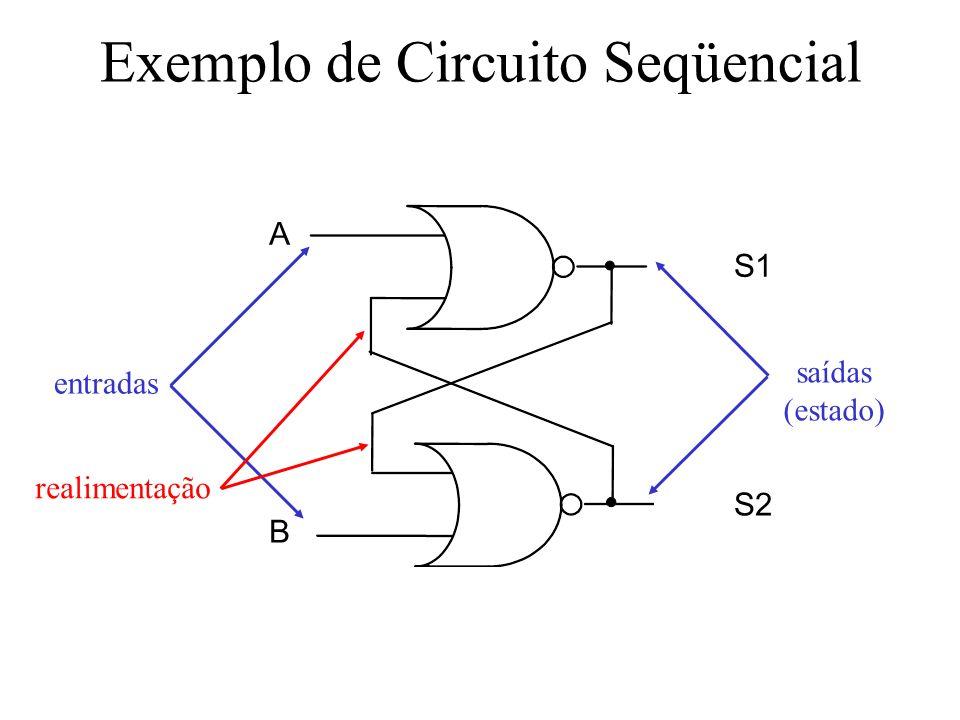 Flip-flop tipo D sensível ao nível (latch)