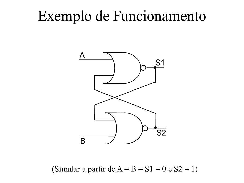 Exemplo de Funcionamento A B S1 S2 (Simular a partir de A = B = S1 = 0 e S2 = 1)