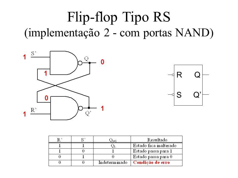 Flip-flop Tipo RS (implementação 2 - com portas NAND) R S Q Q 0 1 1 1 1 0