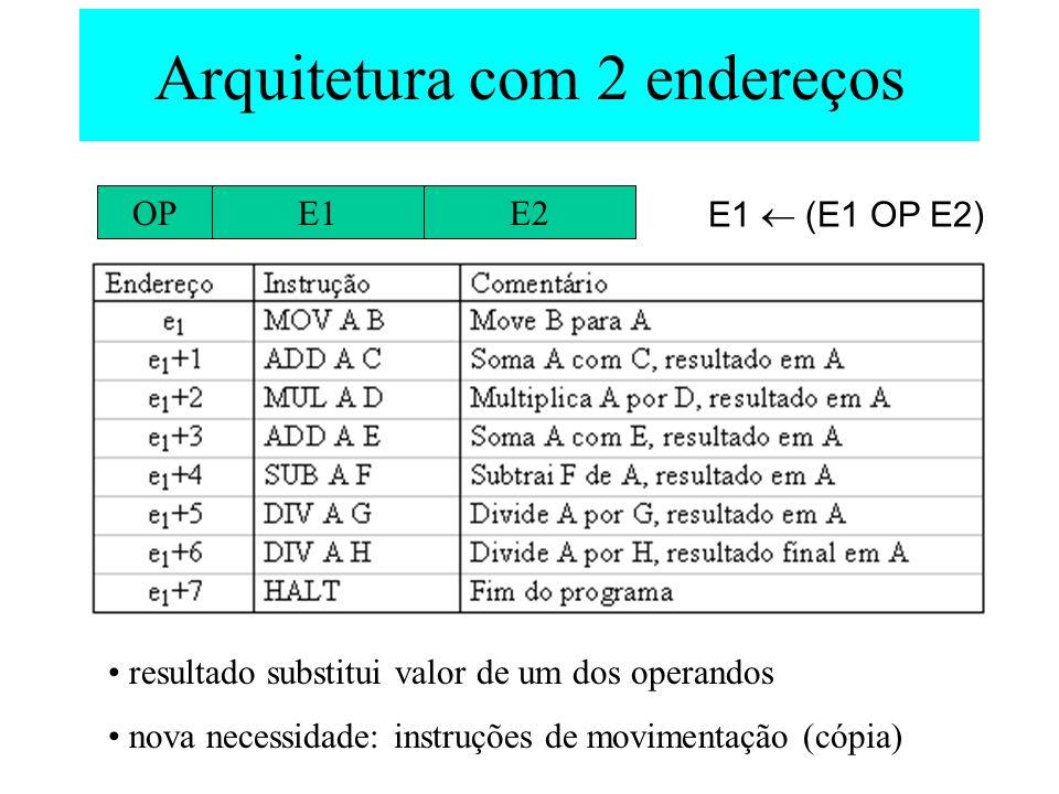 Arquitetura com 2 endereços OPE1E2 resultado substitui valor de um dos operandos nova necessidade: instruções de movimentação (cópia) E1 (E1 OP E2)