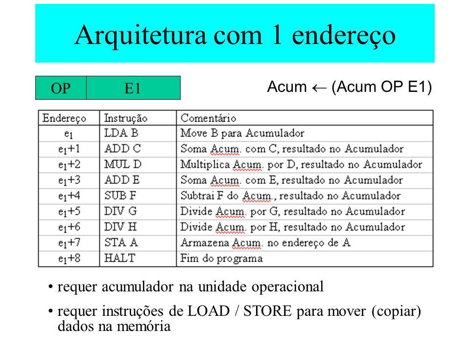 Arquitetura com 1 endereço OPE1 Acum (Acum OP E1) requer acumulador na unidade operacional requer instruções de LOAD / STORE para mover (copiar) dados