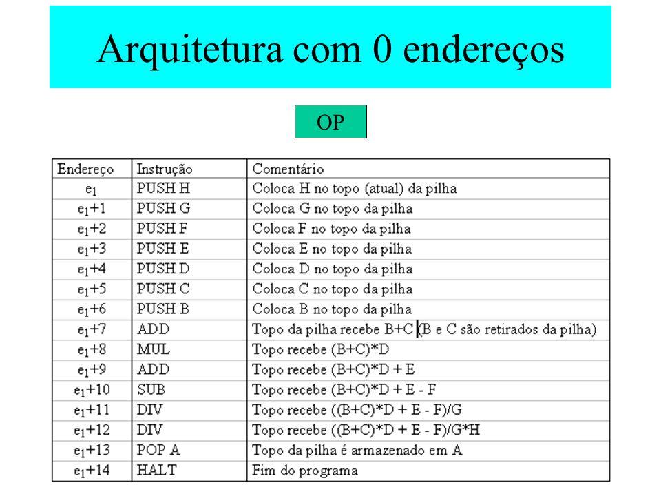 Arquitetura com 0 endereços OP