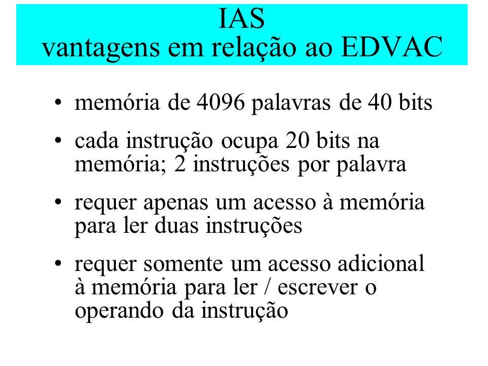 IAS vantagens em relação ao EDVAC memória de 4096 palavras de 40 bits cada instrução ocupa 20 bits na memória; 2 instruções por palavra requer apenas