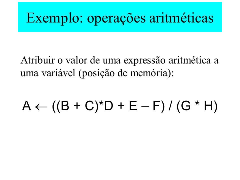 Exemplo: operações aritméticas Atribuir o valor de uma expressão aritmética a uma variável (posição de memória): A ((B + C)*D + E – F) / (G * H)