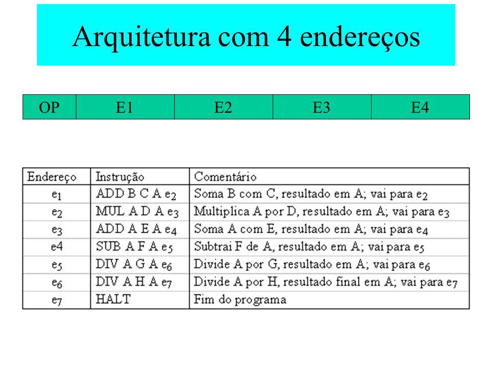Arquitetura com 3 endereços OPE1E2E3 requer uso de contador de programa (PC) instruções de desvio condicional e incondicional