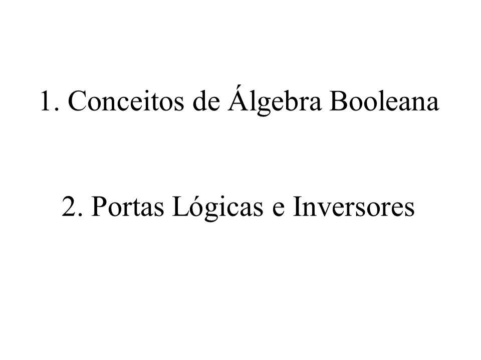 Álgebra Booleana Claude Shannon (1916-2001) 1938:Tese de mestrado: A Symbolic Analysis of Relay and Switching Circuits Aplicação da álgebra booleana ao estudo e projeto de circuitos George Boole (1815-1864) 1848:The Calculus of Logic Aplicação da matemática às operações mentais do raciocínio humano - definição da álgebra booleana