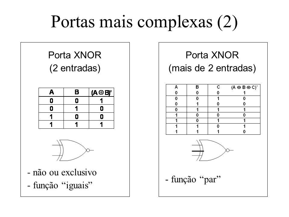 Portas mais complexas (2) Porta XNOR (2 entradas) Porta XNOR (mais de 2 entradas) - não ou exclusivo - função iguais - função par