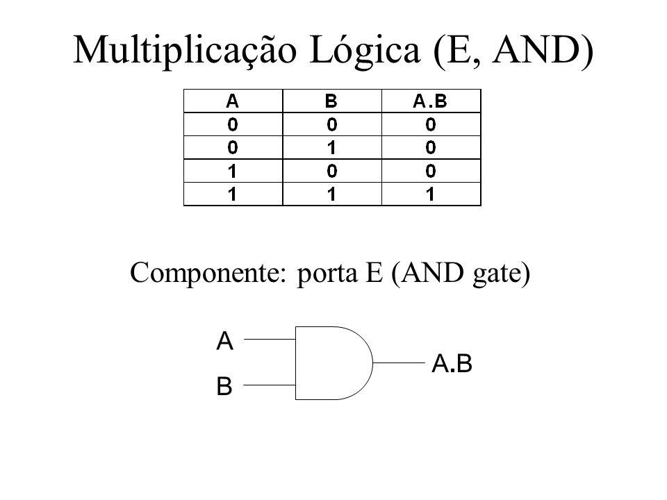 Adição Lógica (OU, OR) Componente: porta OU (OR gate) A A+BA+B B