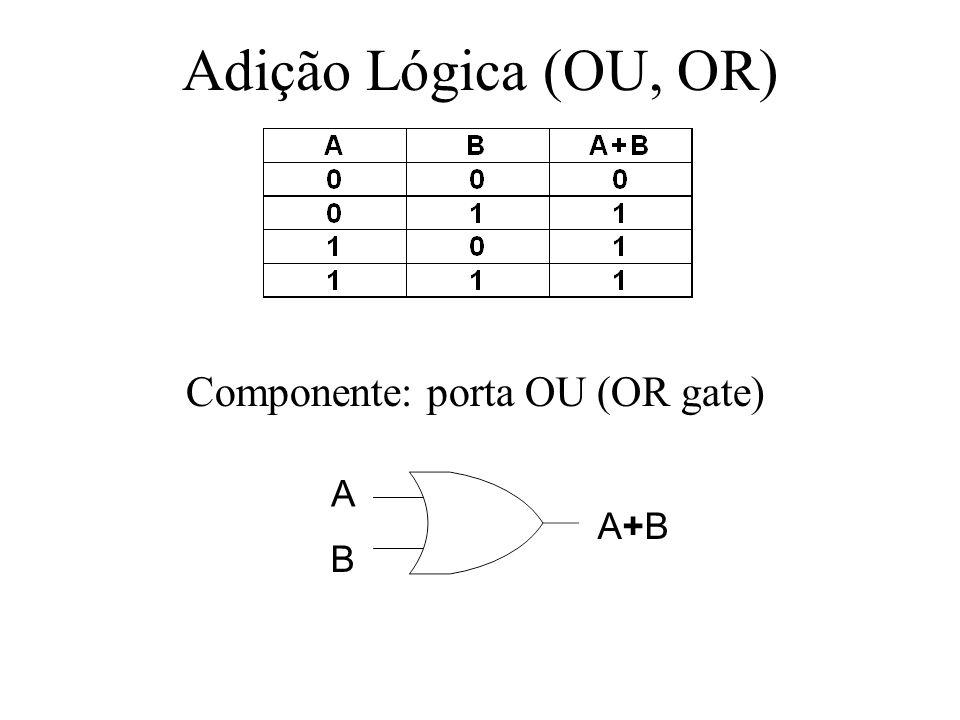Portas mais complexas (3) é equivalente a (NAND) é equivalente a (NOR) é equivalente a (XNOR)