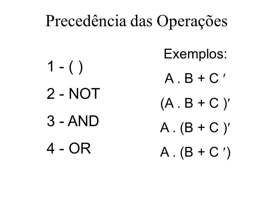 Precedência das Operações 1 - ( ) 2 - NOT 3 - AND 4 - OR Exemplos: A. B + C (A. B + C ) A. (B + C )