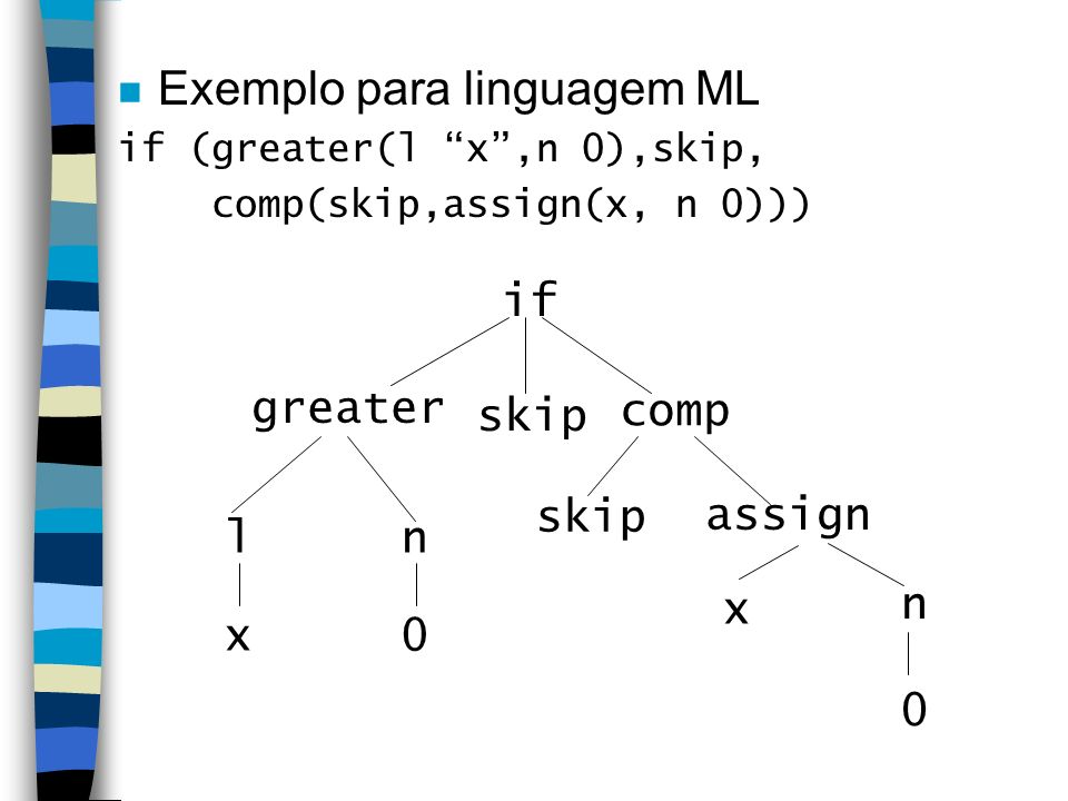 n Exemplo para linguagem ML if (greater(l x,n 0),skip, comp(skip,assign(x, n 0))) if skip greater comp ln 0x skip assign x n 0