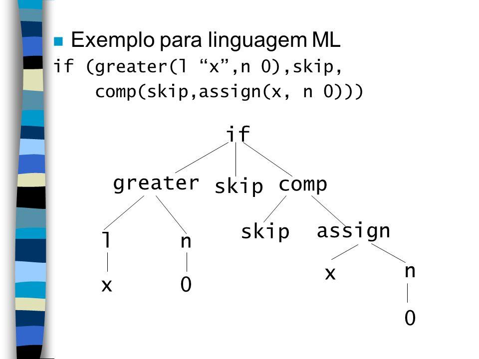 n Exemplo para linguagem ML if (greater(l x,n 0),skip, comp(skip,assign(x, n 0))) if skip greater comp ln 0x skip assign x n 0