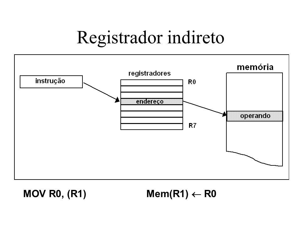 Registrador indireto MOV R0, (R1) Mem(R1) R0
