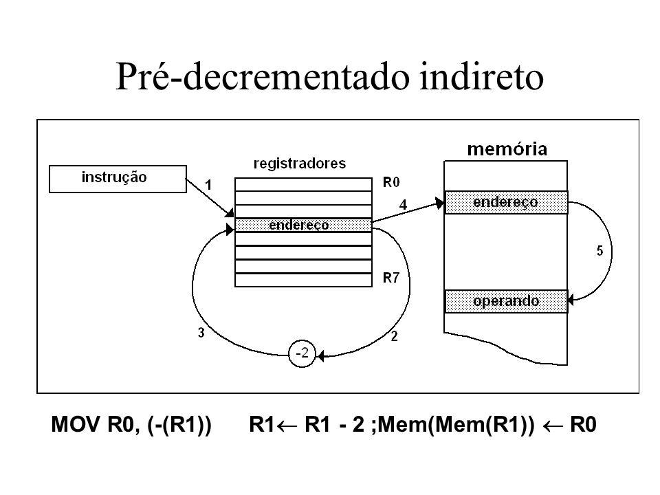 Pré-decrementado indireto MOV R0, (-(R1))R1 R1 - 2 ;Mem(Mem(R1)) R0