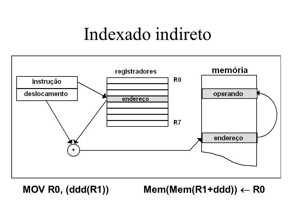 Indexado indireto MOV R0, (ddd(R1)) Mem(Mem(R1+ddd)) R0