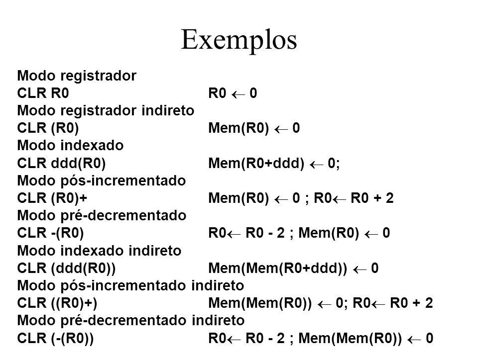 Exemplos Modo registrador CLR R0R0 0 Modo registrador indireto CLR (R0)Mem(R0) 0 Modo indexado CLR ddd(R0)Mem(R0+ddd) 0; Modo pós-incrementado CLR (R0