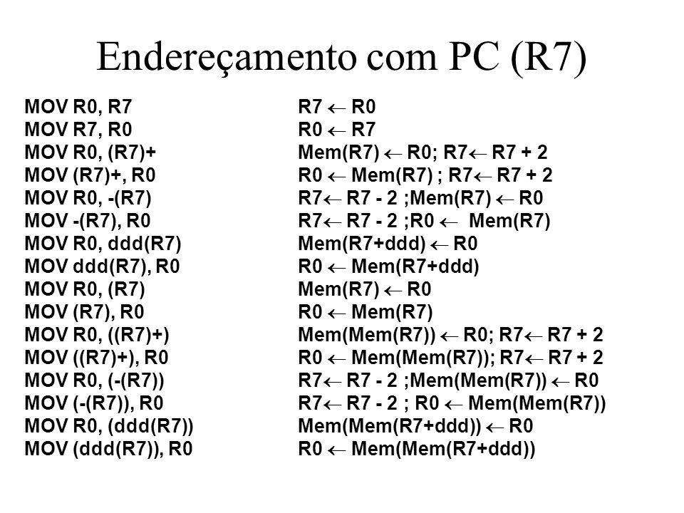 Endereçamento com PC (R7) MOV R0, R7R7 R0 MOV R7, R0R0 R7 MOV R0, (R7)+Mem(R7) R0; R7 R7 + 2 MOV (R7)+, R0 R0 Mem(R7) ; R7 R7 + 2 MOV R0, -(R7) R7 R7