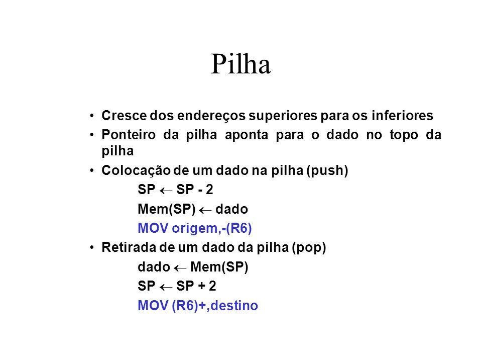 Pilha Cresce dos endereços superiores para os inferiores Ponteiro da pilha aponta para o dado no topo da pilha Colocação de um dado na pilha (push) SP