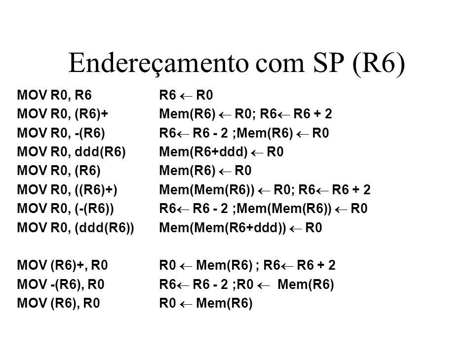 Endereçamento com SP (R6) MOV R0, R6R6 R0 MOV R0, (R6)+Mem(R6) R0; R6 R6 + 2 MOV R0, -(R6)R6 R6 - 2 ;Mem(R6) R0 MOV R0, ddd(R6)Mem(R6+ddd) R0 MOV R0,