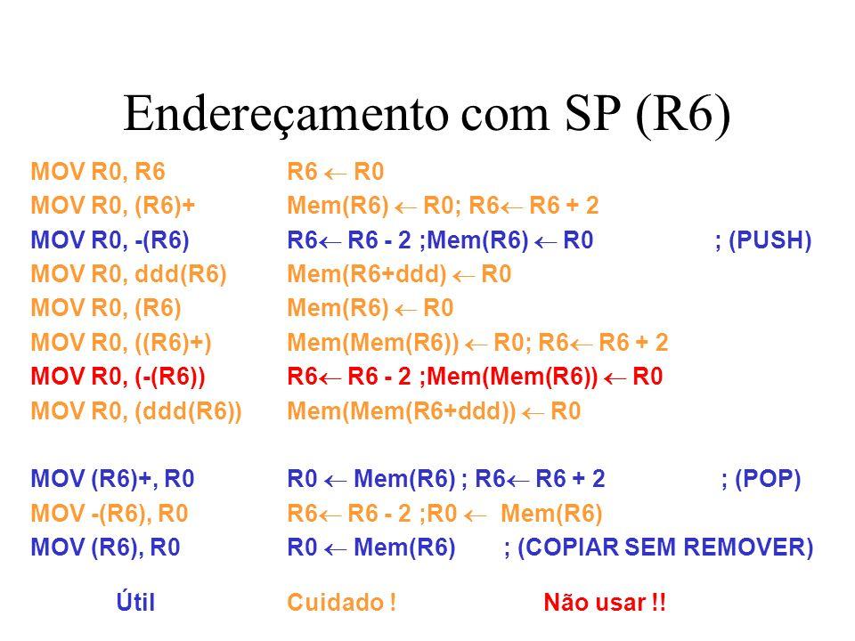Endereçamento com SP (R6) MOV R0, R6R6 R0 MOV R0, (R6)+Mem(R6) R0; R6 R6 + 2 MOV R0, -(R6)R6 R6 - 2 ;Mem(R6) R0; (PUSH) MOV R0, ddd(R6)Mem(R6+ddd) R0