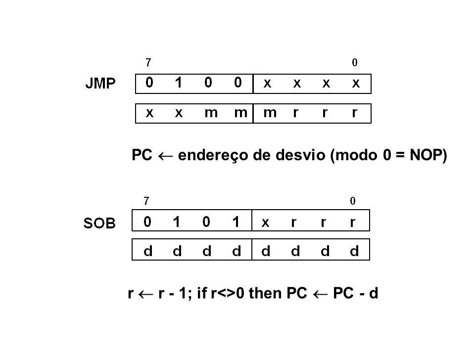 r r - 1; if r<>0 then PC PC - d PC endereço de desvio (modo 0 = NOP)