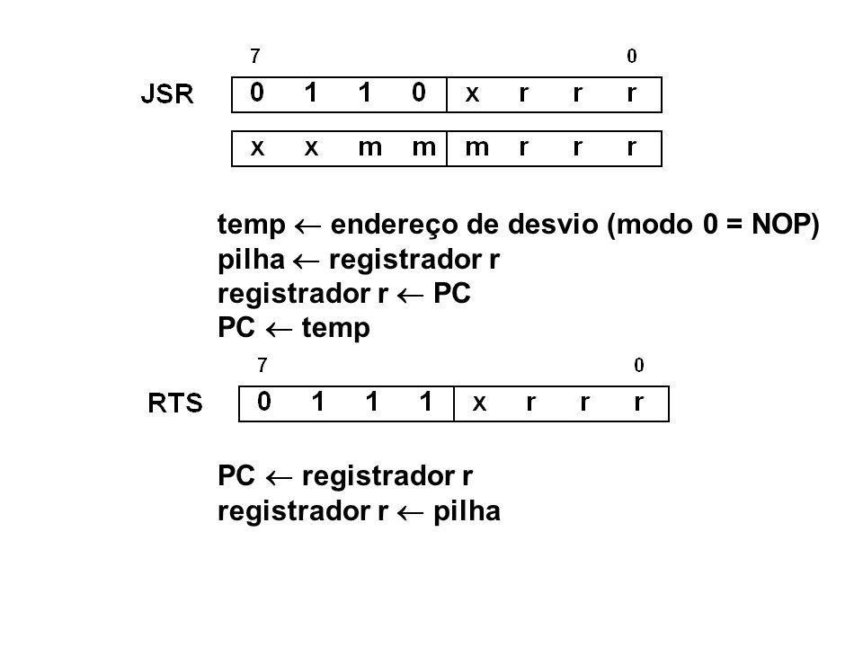 temp endereço de desvio (modo 0 = NOP) pilha registrador r registrador r PC PC temp PC registrador r registrador r pilha