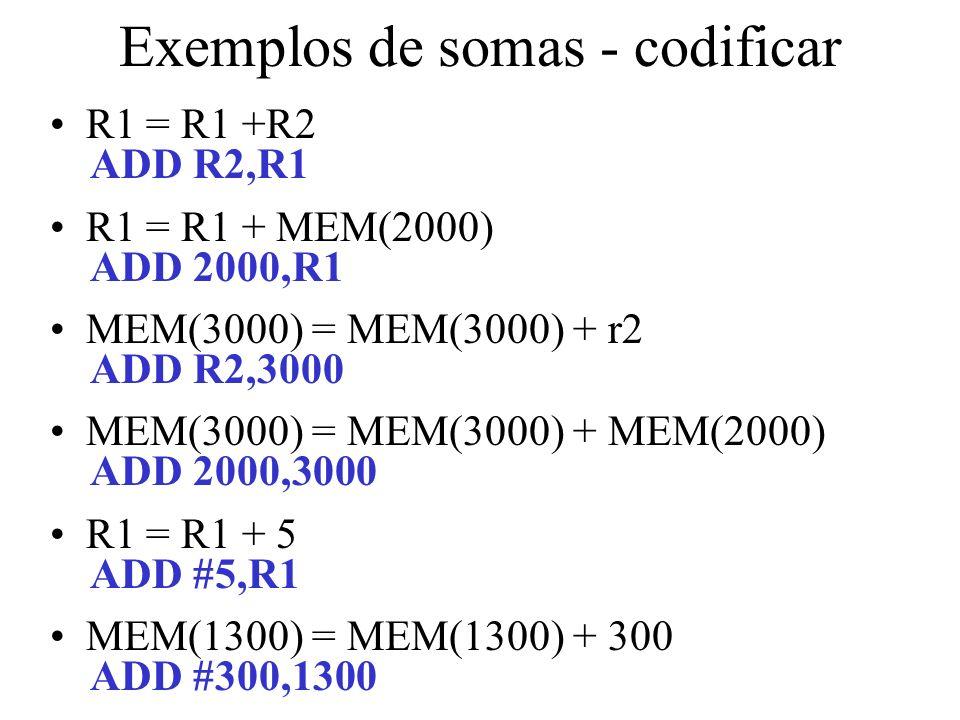 Exemplos de somas - codificar R1 = R1 +R2 R1 = R1 + MEM(2000) MEM(3000) = MEM(3000) + r2 MEM(3000) = MEM(3000) + MEM(2000) R1 = R1 + 5 MEM(1300) = MEM