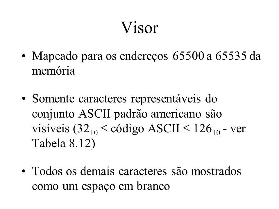 Visor Mapeado para os endereços 65500 a 65535 da memória Somente caracteres representáveis do conjunto ASCII padrão americano são visíveis (32 10 códi